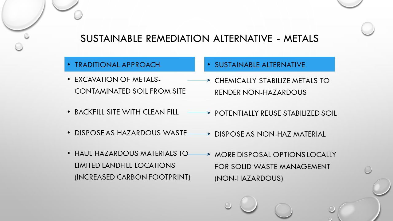 Sustainable Remediation Alternative - Metals