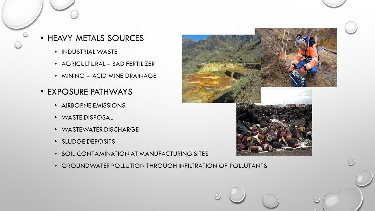 Heavy metals sources Exposure pathways iNDUSTRIAL waste