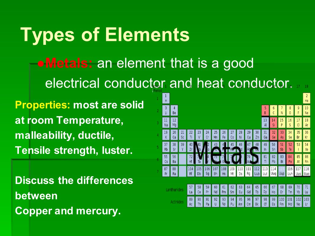 Nonmetals: poor conductors of heat and electricity.