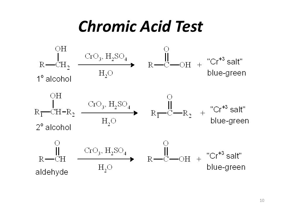 Chromic Acid Test