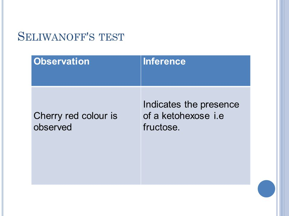 Seliwanoff s test Observation Inference Cherry red colour is observed