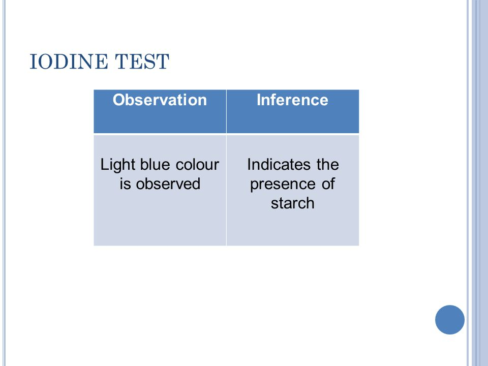 IODINE TEST Observation Inference Light blue colour is observed