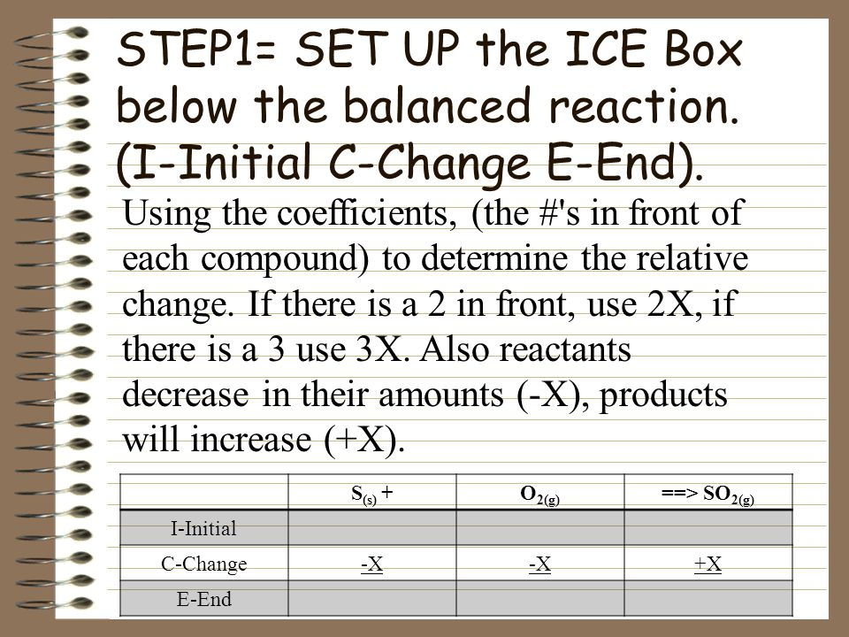 STEP1= SET UP the ICE Box below the balanced reaction