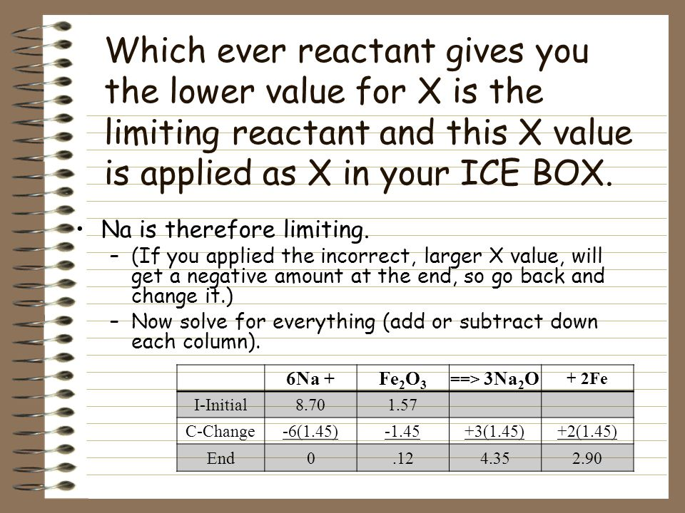 Which ever reactant gives you the lower value for X is the limiting reactant and this X value is applied as X in your ICE BOX.