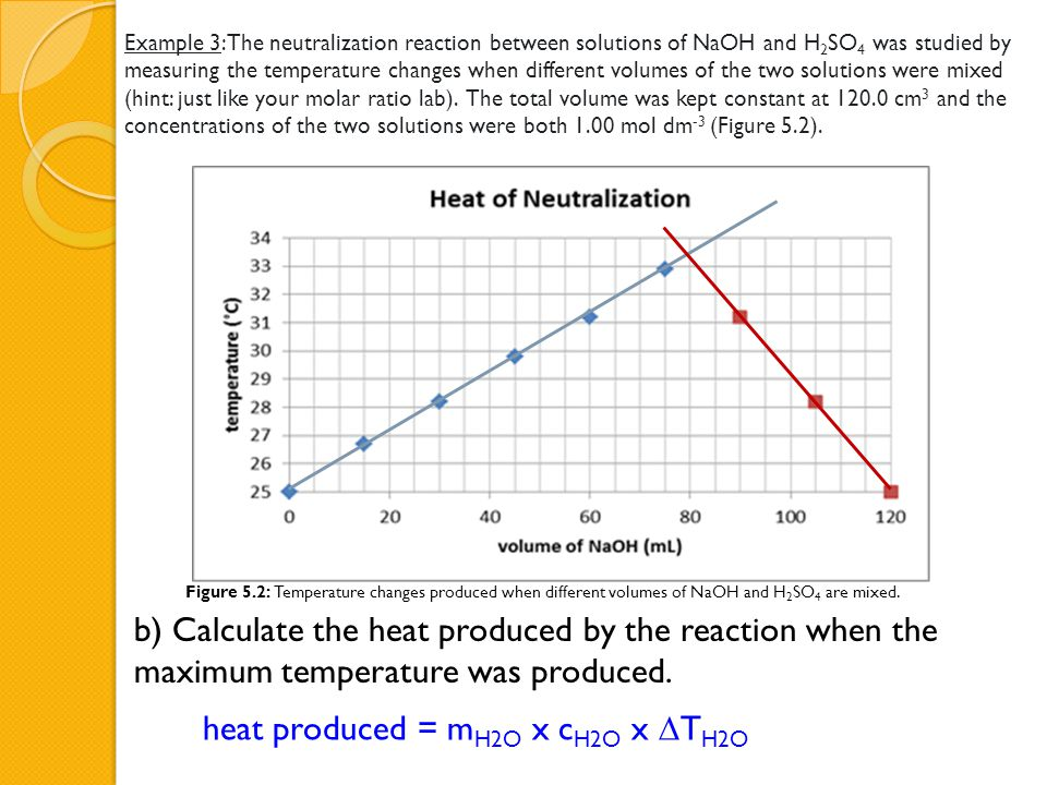 heat produced = mH2O x cH2O x TH2O