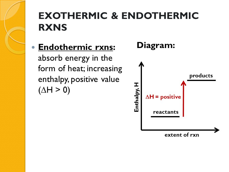 EXOTHERMIC & ENDOTHERMIC RXNS