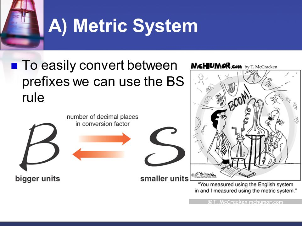 A) Metric System To easily convert between prefixes we can use the BS rule