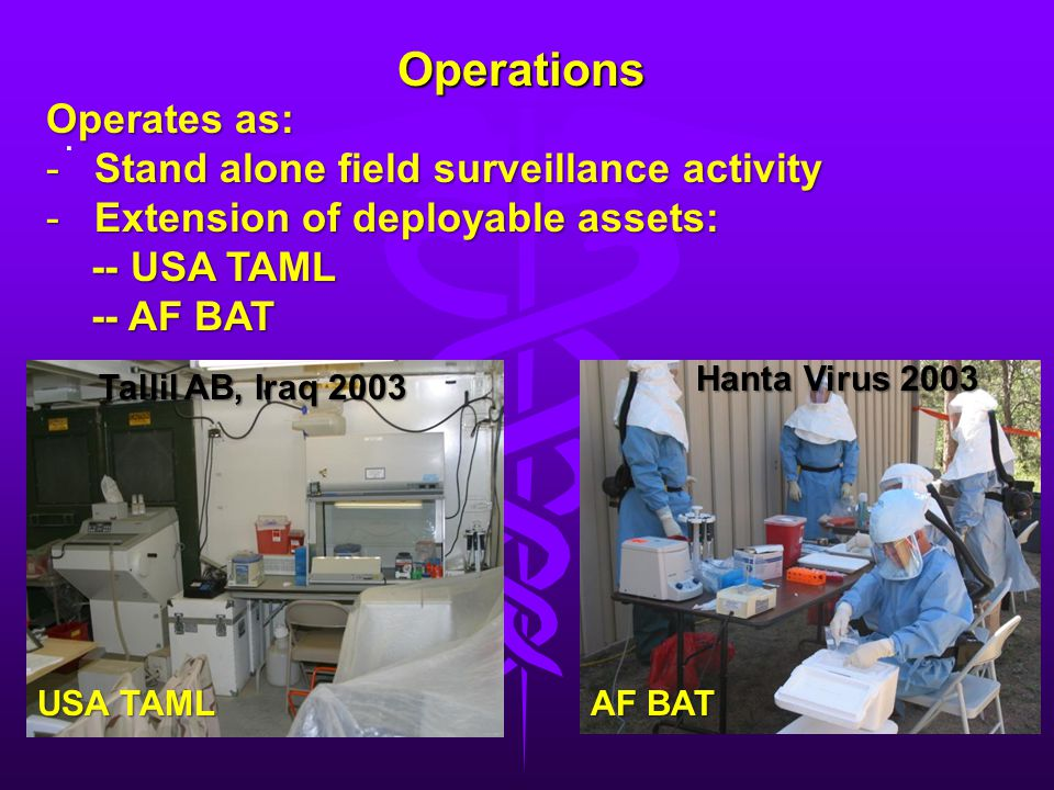 Operations Operates as: . Stand alone field surveillance activity