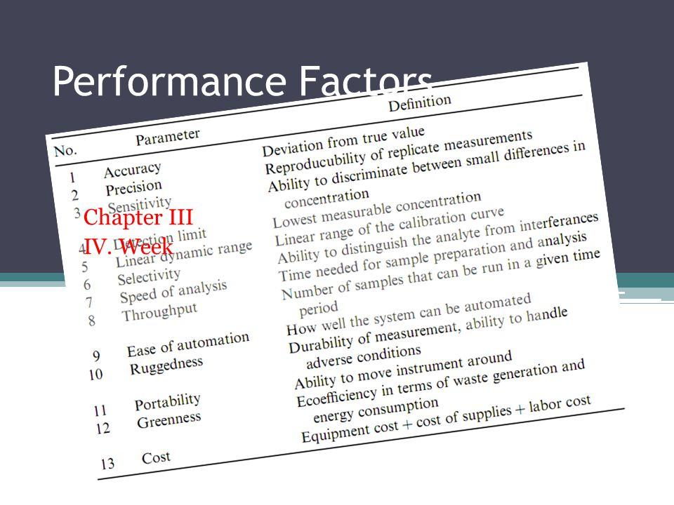 Performance Factors Chapter III IV. Week