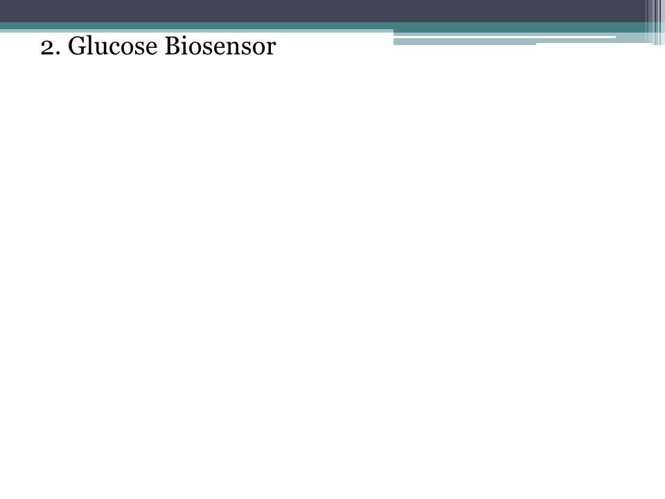 2. Glucose Biosensor