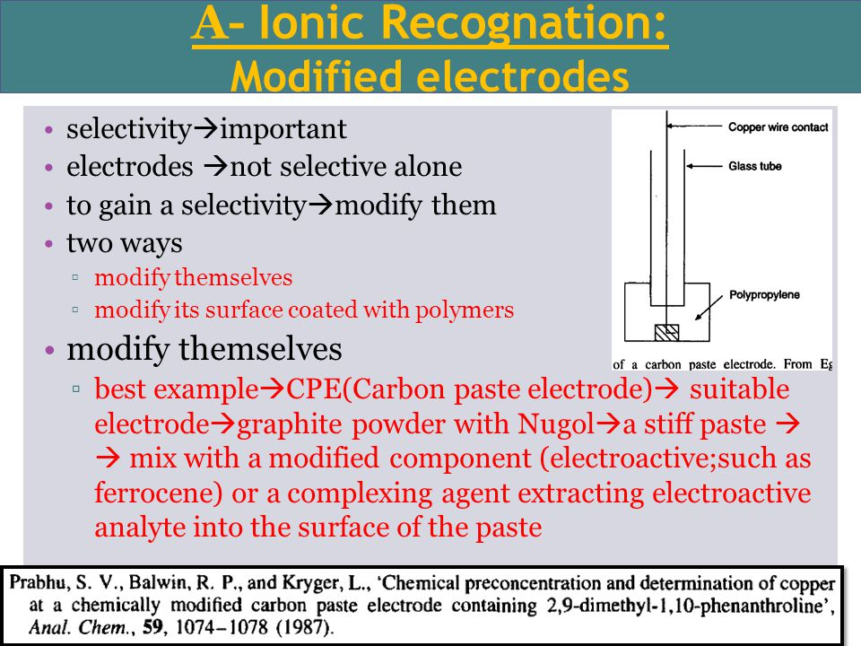 A- Ionic Recognation: Modified electrodes