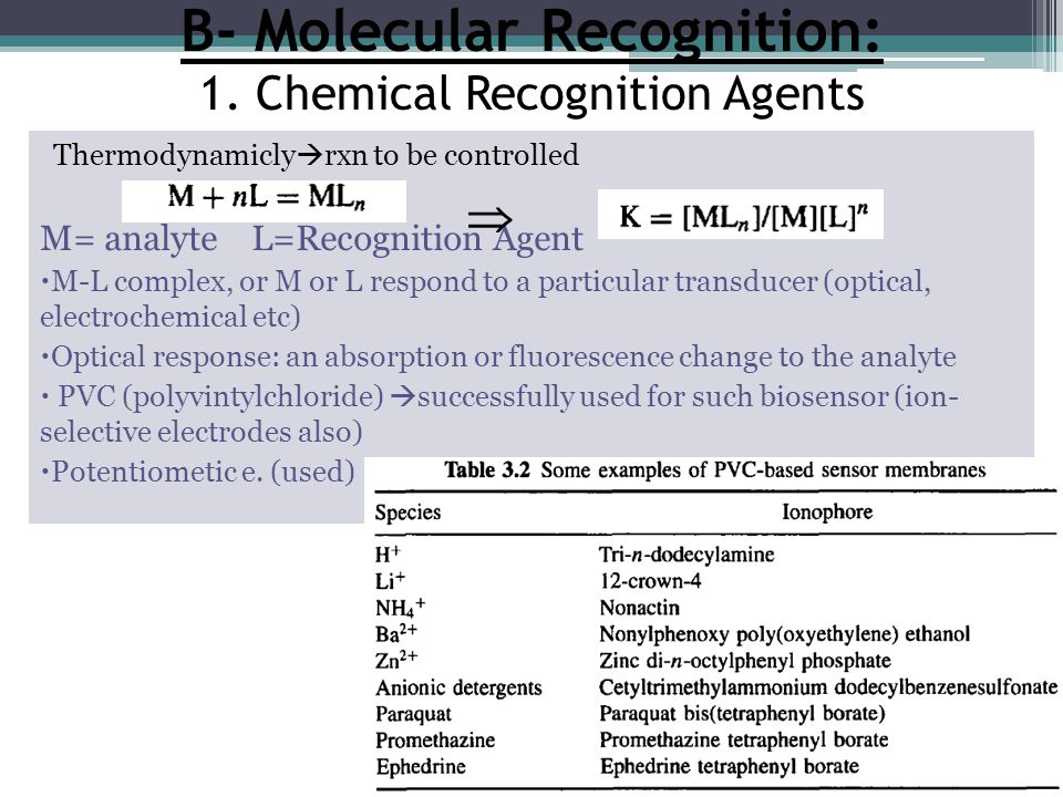 B- Molecular Recognition: 1. Chemical Recognition Agents