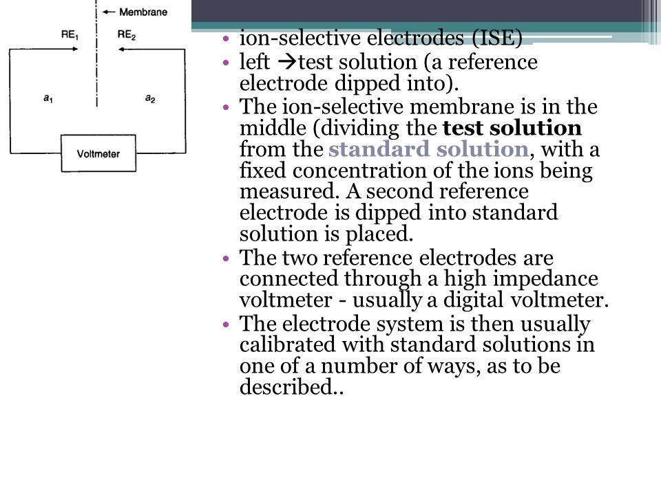 ion-selective electrodes (ISE)