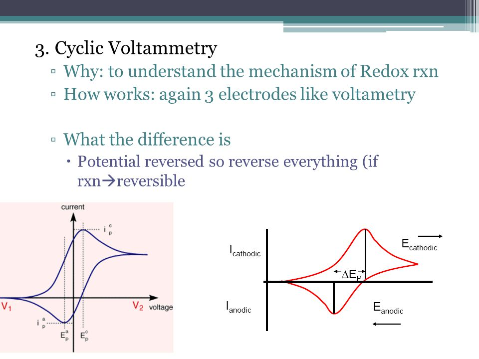 3. Cyclic Voltammetry Why: to understand the mechanism of Redox rxn