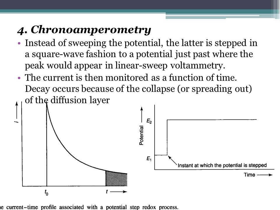 4. Chronoamperometry