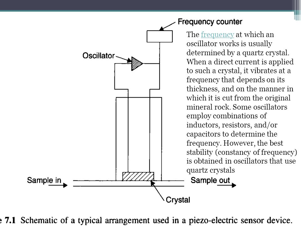The frequency at which an oscillator works is usually determined by a quartz crystal.