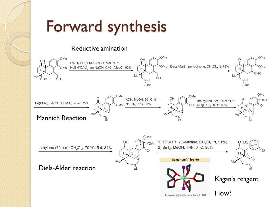 Forward synthesis How Reductive amination Mannich Reaction