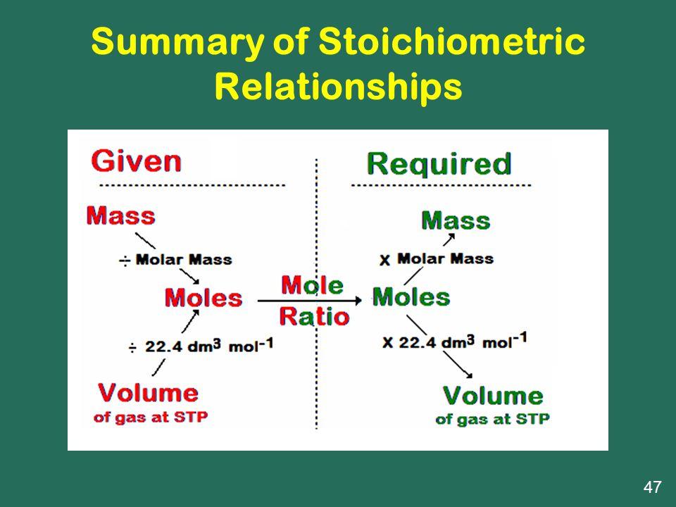 Summary of Stoichiometric Relationships