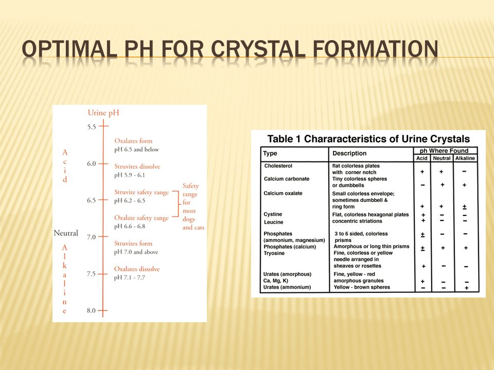 Optimal pH for crystal formation