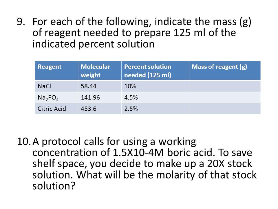 For each of the following, indicate the mass (g) of reagent needed to prepare 125 ml of the indicated percent solution