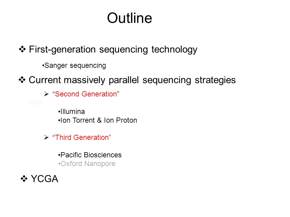 Outline First-generation sequencing technology