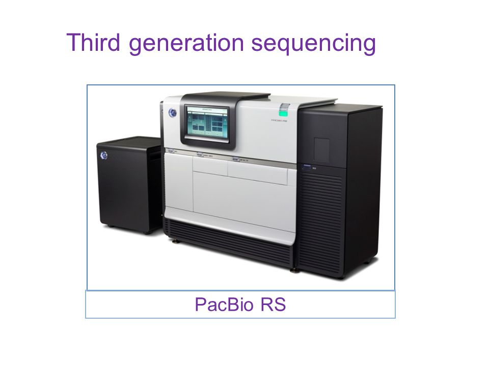 Third generation sequencing