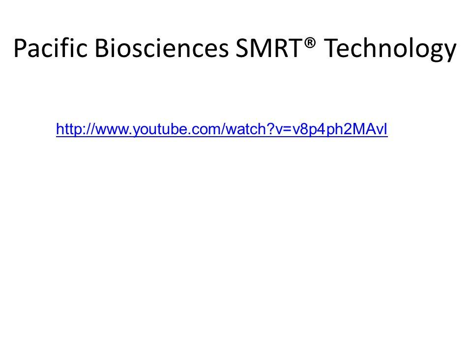 Pacific Biosciences SMRT® Technology