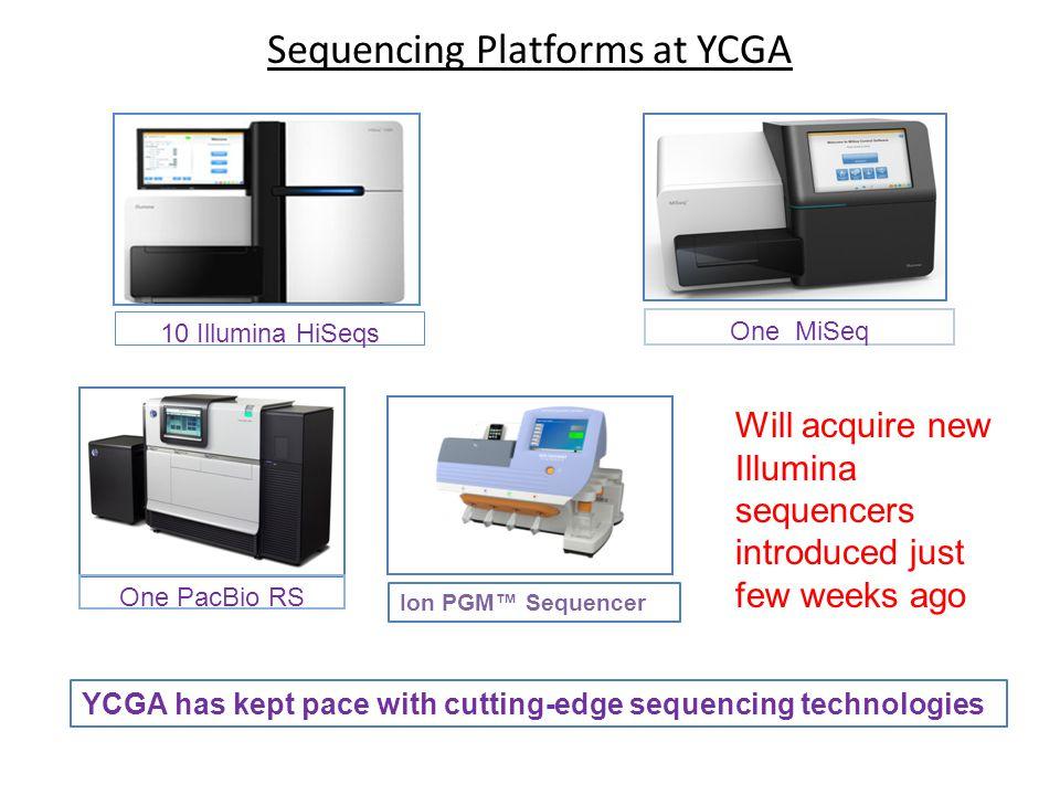 Sequencing Platforms at YCGA