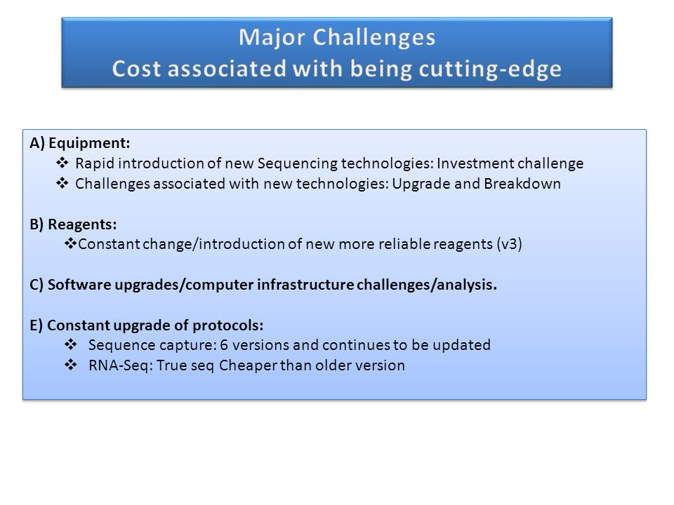 Major Challenges Cost associated with being cutting-edge