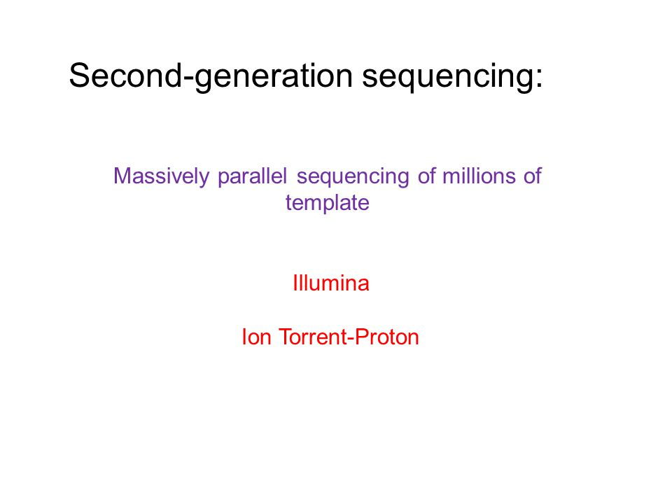 Massively parallel sequencing of millions of template