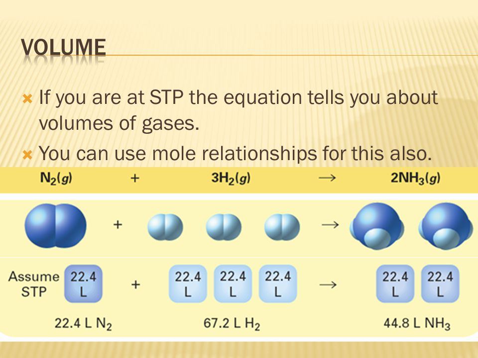 volume If you are at STP the equation tells you about volumes of gases.