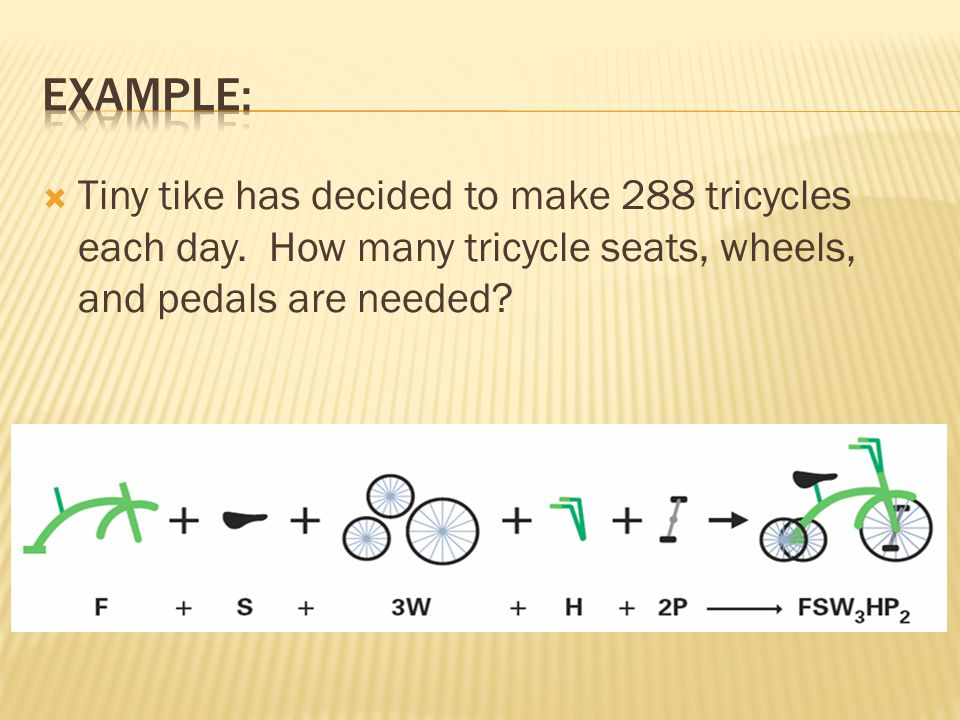 Example: Tiny tike has decided to make 288 tricycles each day.