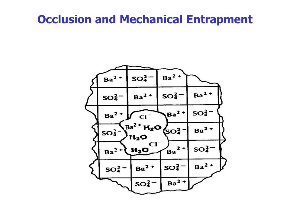 Occlusion and Mechanical Entrapment