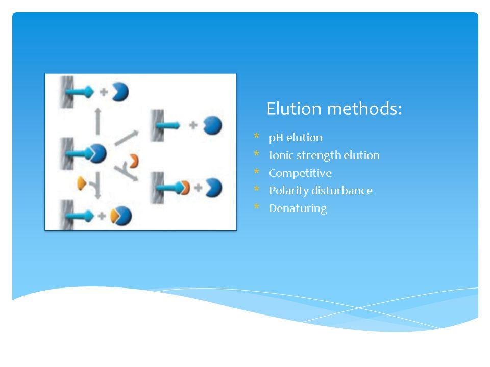 Elution methods: pH elution Ionic strength elution Competitive
