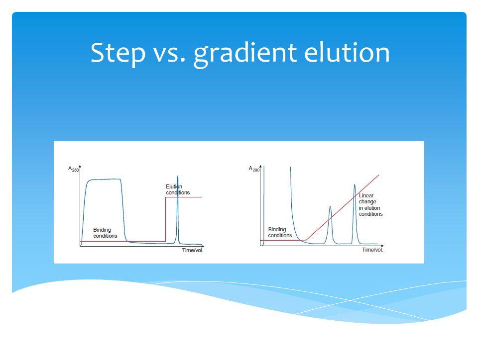 Step vs. gradient elution