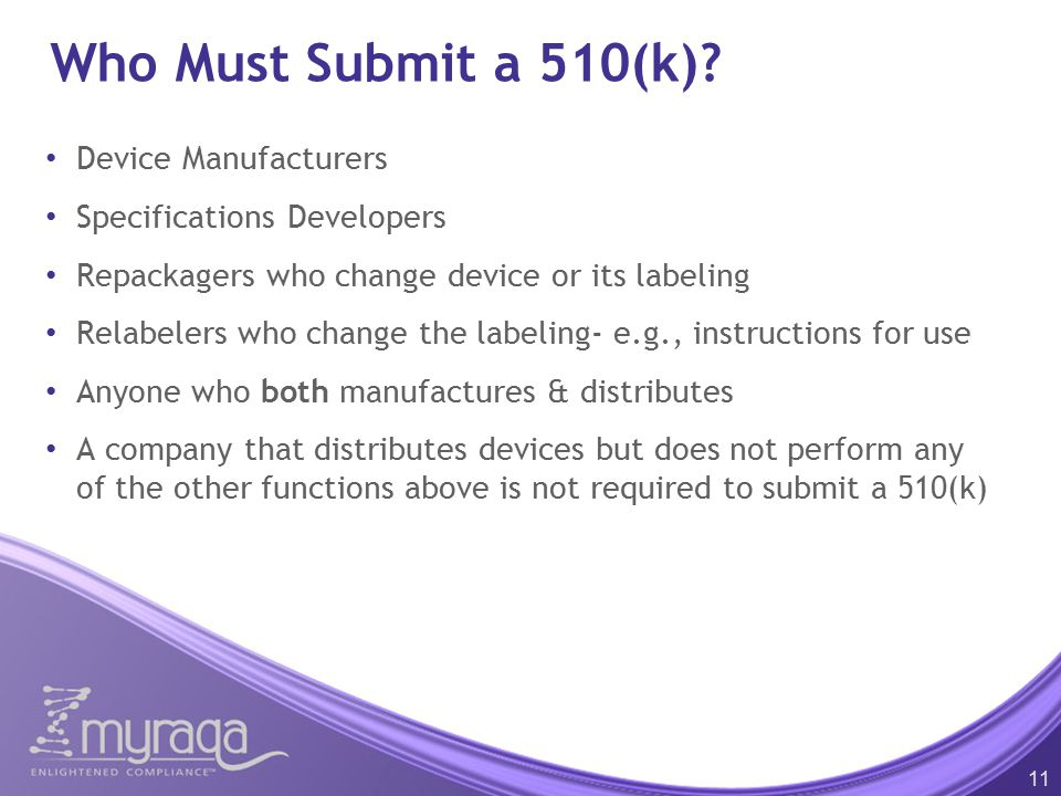 Who Must Submit a 510(k) Device Manufacturers