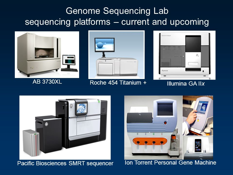 sequencing platforms – current and upcoming