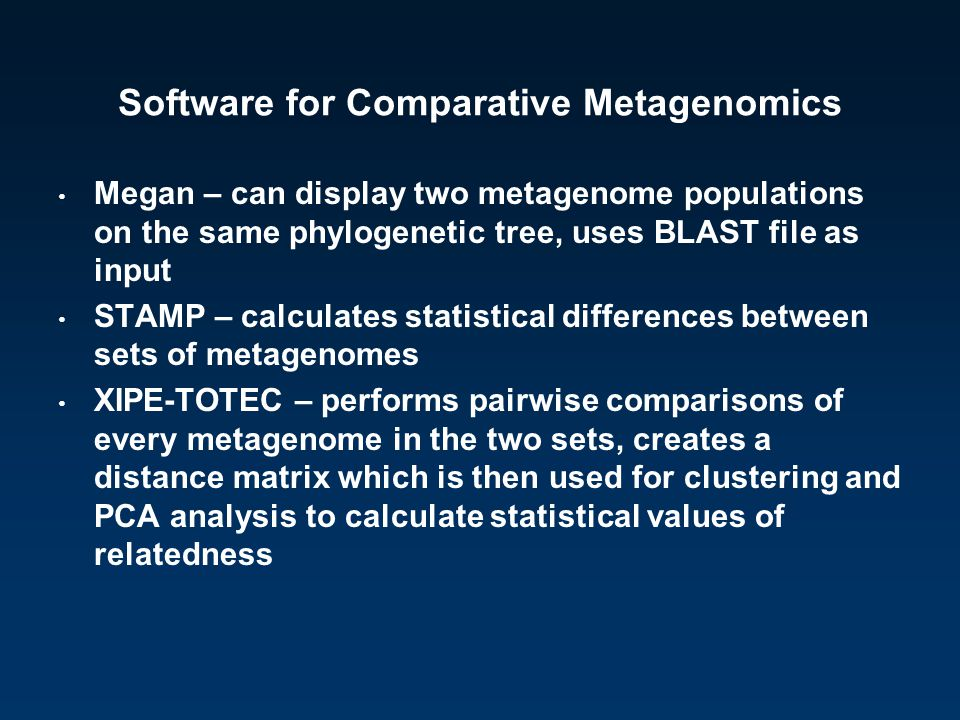 Software for Comparative Metagenomics