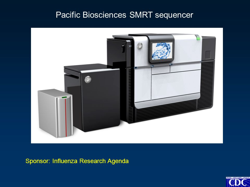 Pacific Biosciences SMRT sequencer