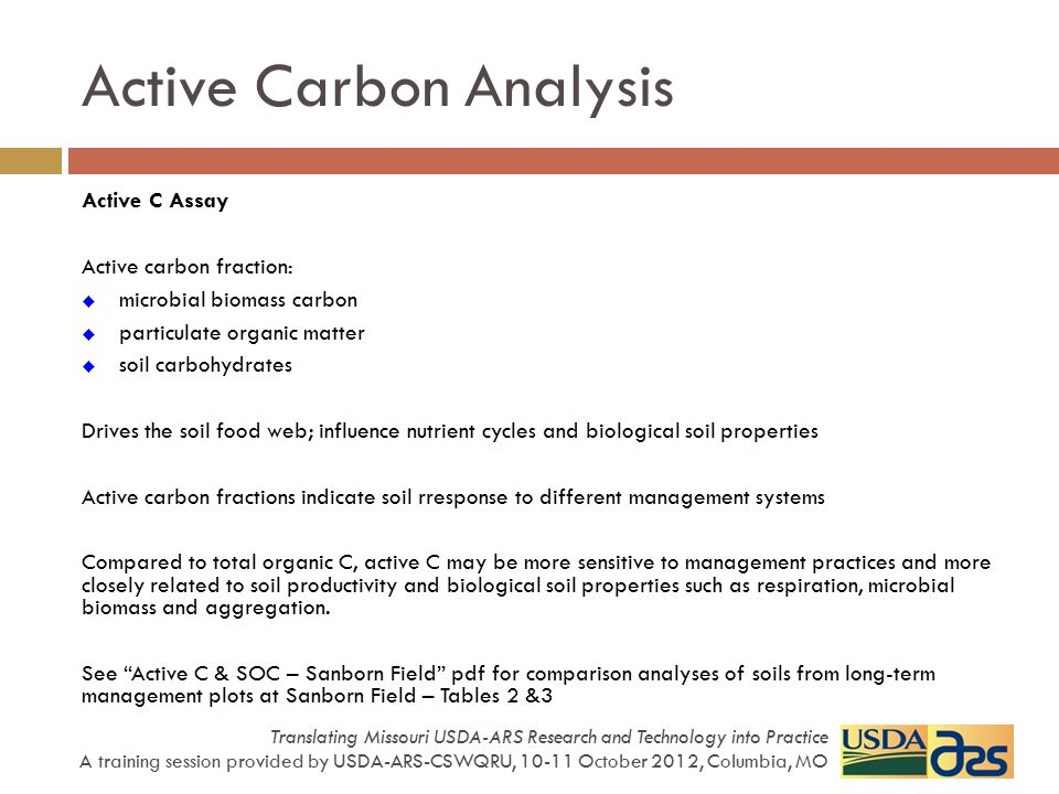 Active Carbon Analysis