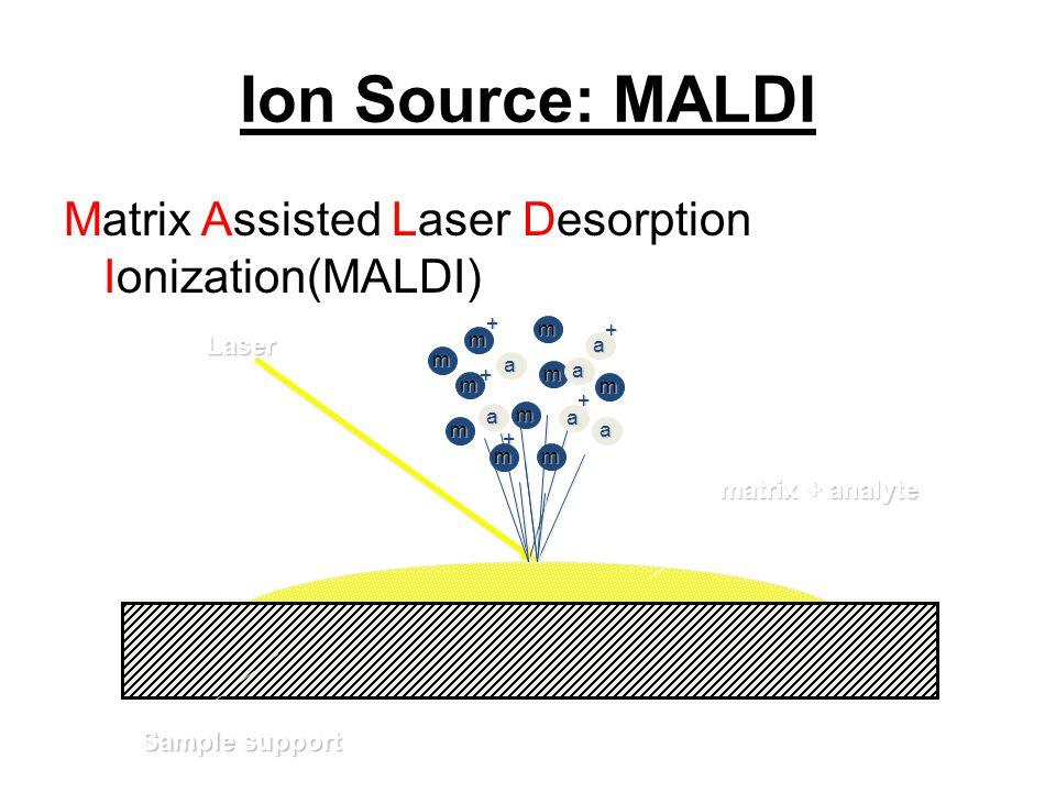 Ion Source: MALDI Matrix Assisted Laser Desorption Ionization(MALDI)