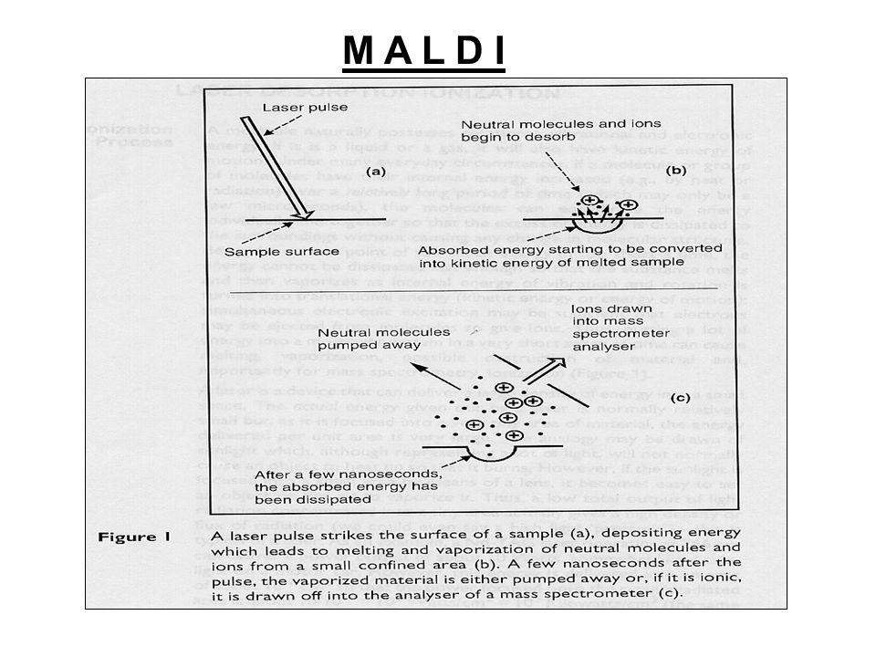 M A L D I matrix와 sample을 각 1000~10,000 : 1의 농도 비율로 적당한 용매(acidic organic solvent- TFA+MeCN)에 혼합한다.