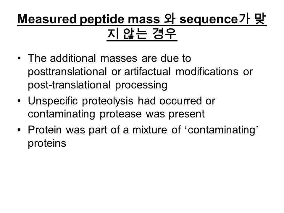 Measured peptide mass 와 sequence가 맞지 않는 경우