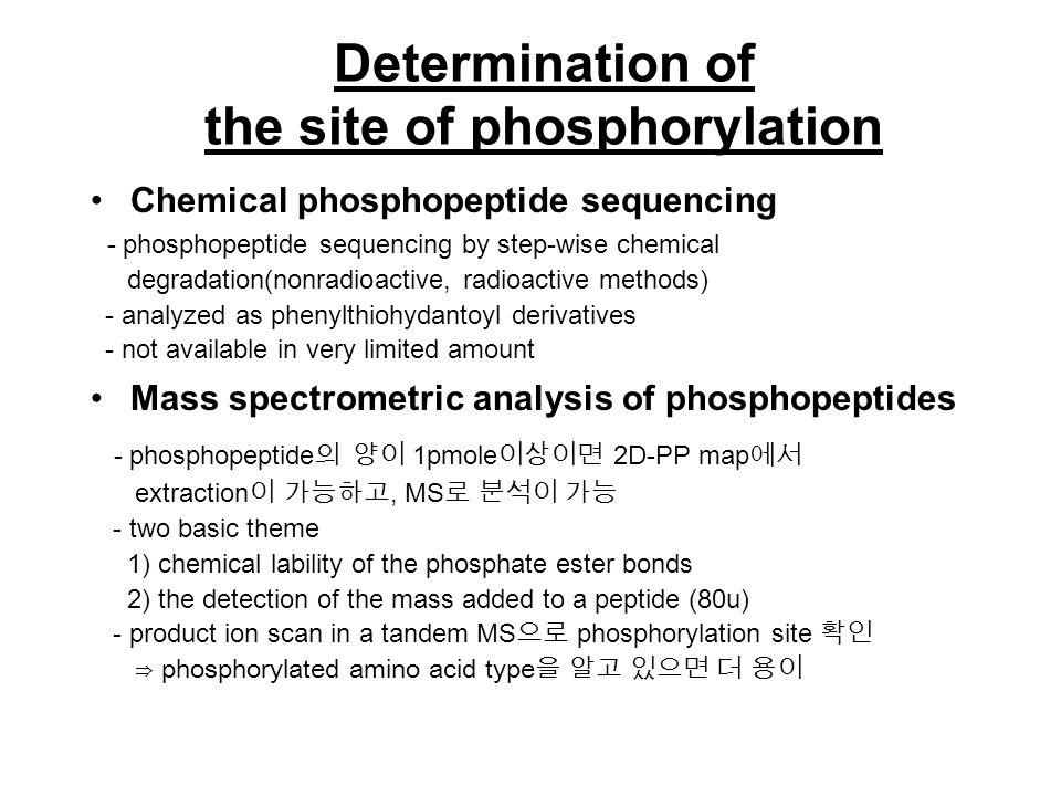 Determination of the site of phosphorylation