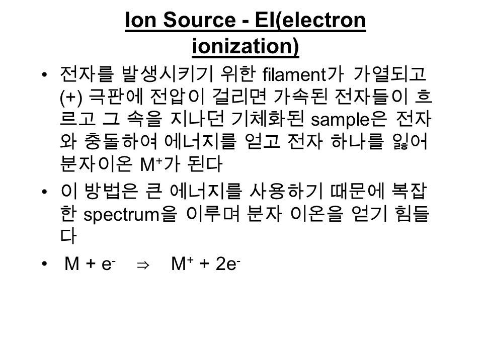 Ion Source - EI(electron ionization)