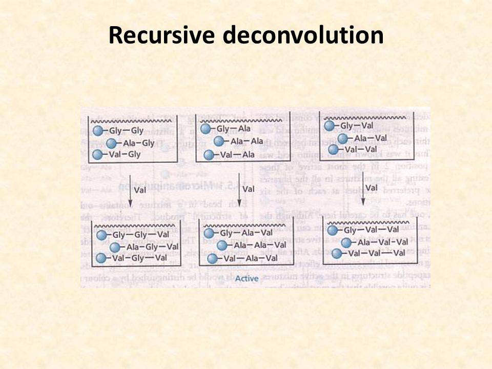 Recursive deconvolution