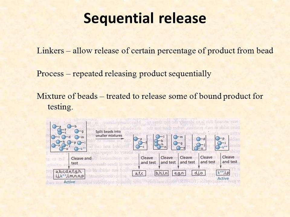 Sequential release