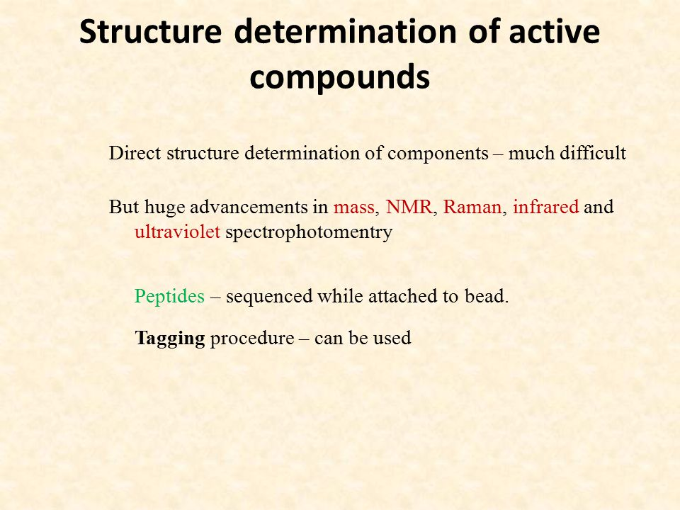 Structure determination of active compounds