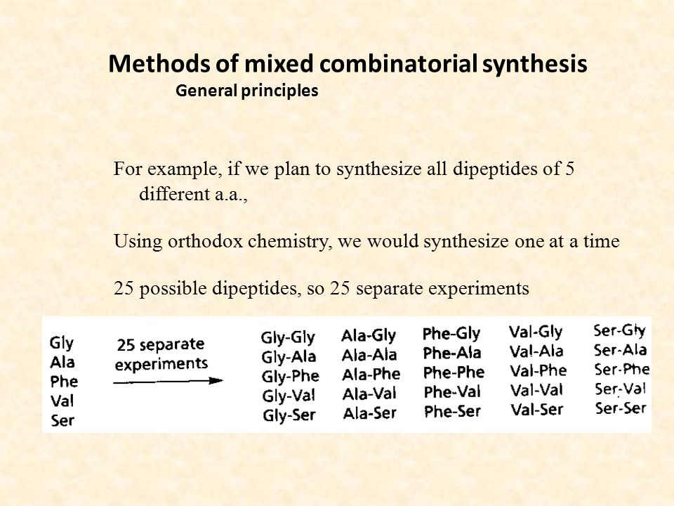 Methods of mixed combinatorial synthesis General principles