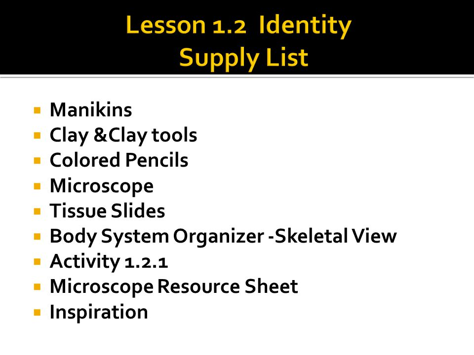Lesson 1.2 Identity Supply List